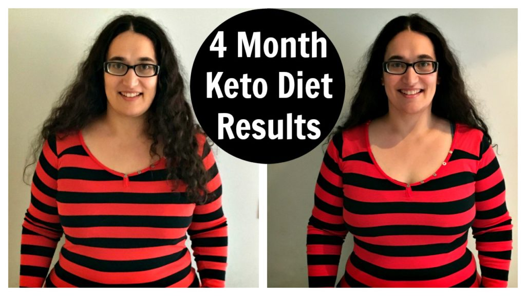 Keto Diet Before and After Archives - Yummy Inspirations