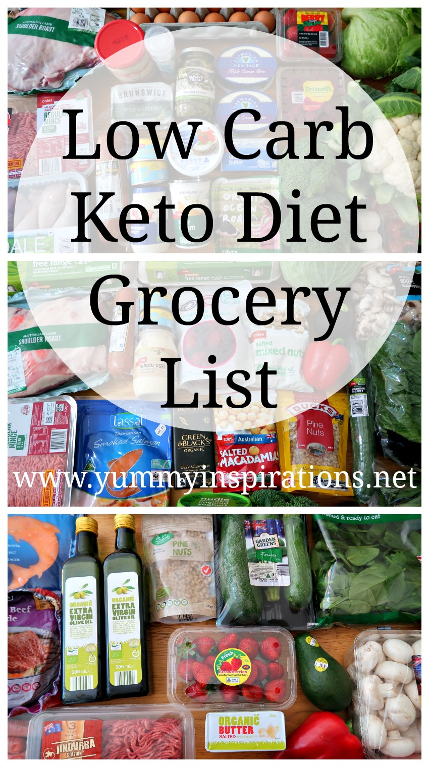 low carb grocery list ketogenic diet friendly foods. Black Bedroom Furniture Sets. Home Design Ideas