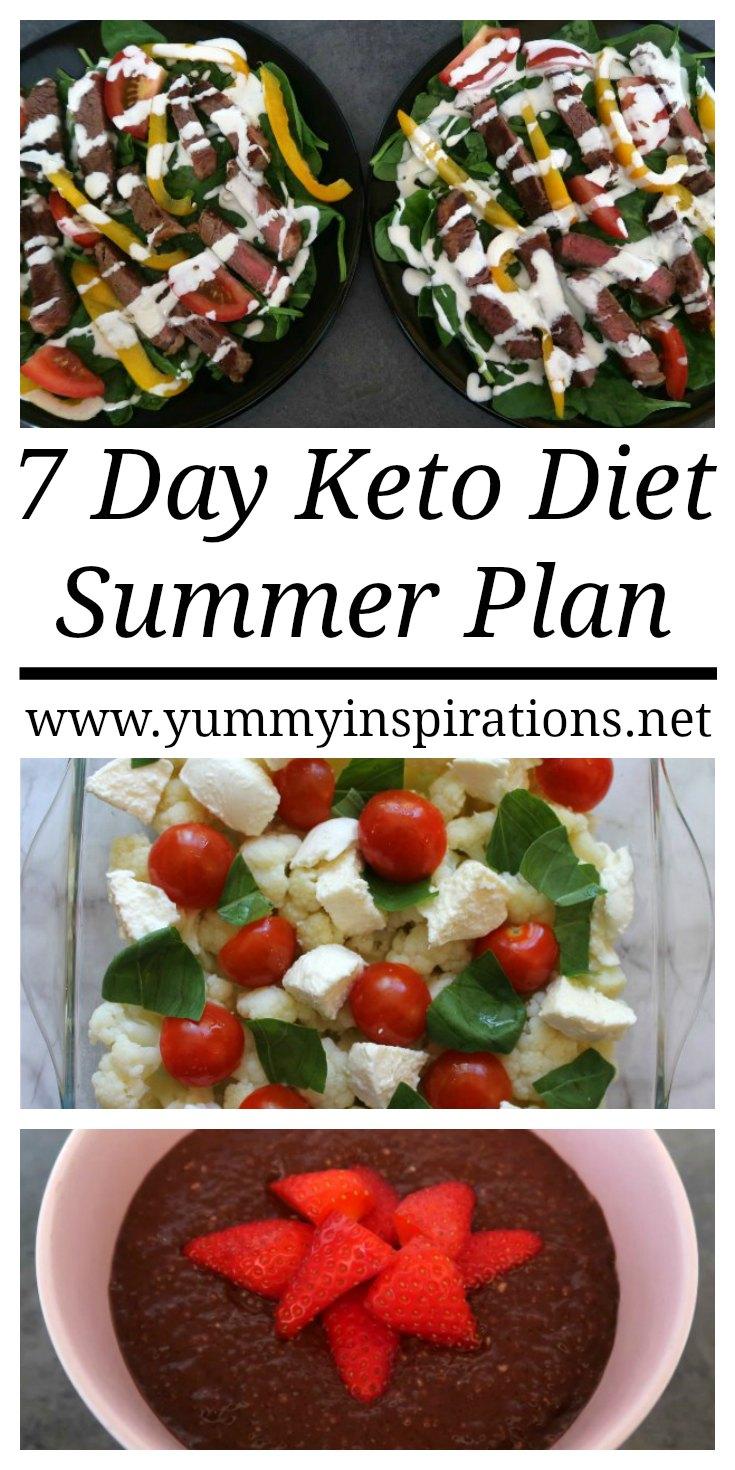 7 Day Beginner Keto Meal Plan