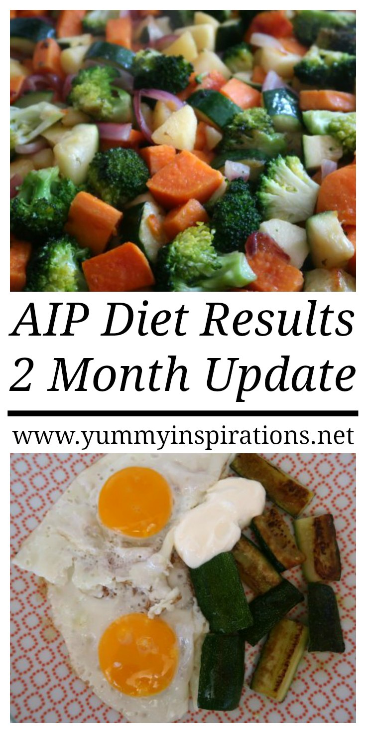 AIP Diet Results – Update after 2 months on the Autoimmune Protocol Diet – Weight Loss and Success with eliminating allergy symptoms.
